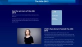 The AIBs 2015