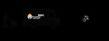 feeding-hong-kong